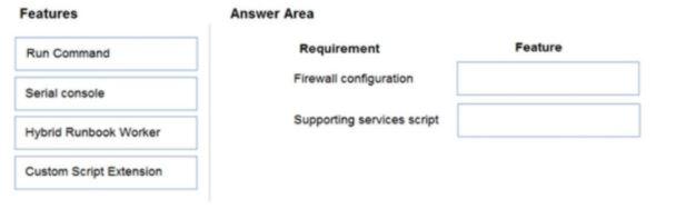 Microsoft Azure Developer AZ-204 Practice Exam Questions 31