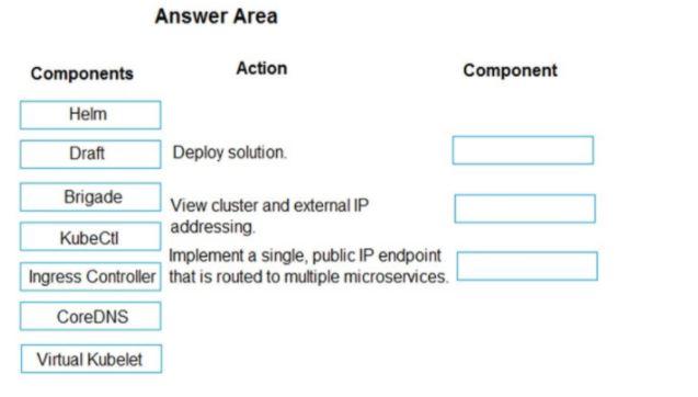 Microsoft Azure Developer AZ-204 Practice Exam Questions 38