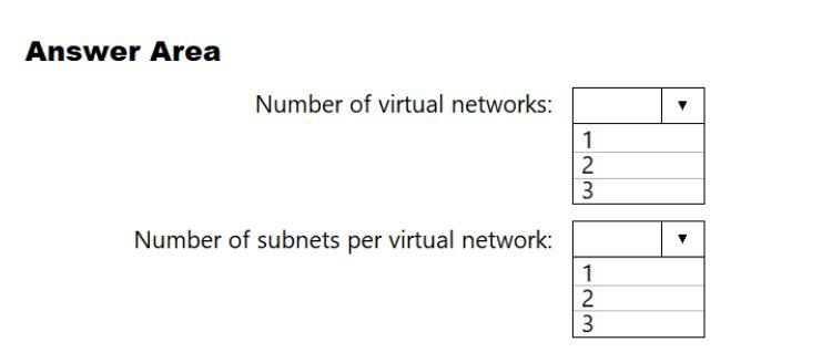 Microsoft Azure 303 Exam Questions 1