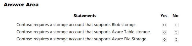 Microsoft Azure 303 Exam Questions 1.5