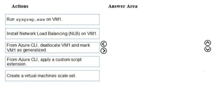 Microsoft Azure 303 Exam Questions 15